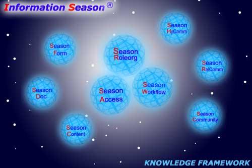 season_small_real